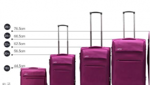 How to measure the size of the suitcase?